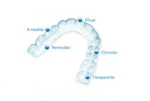 invisalign-ortodoncia-valencia2