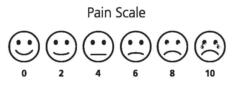 escala-dolor